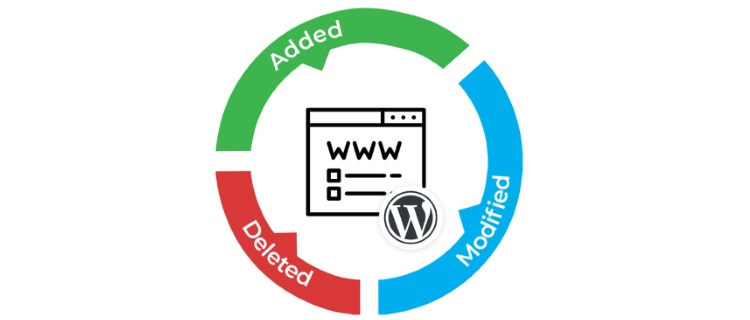 What Is WordPress File Integrity Monitoring & Why Your WordPress Needs It?