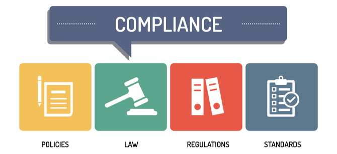 What is regulatory compliance & how does it affect WordPress security?